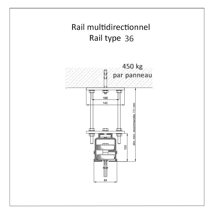 rail type 36 mur mobile - rail multidirectionnel mur mobile