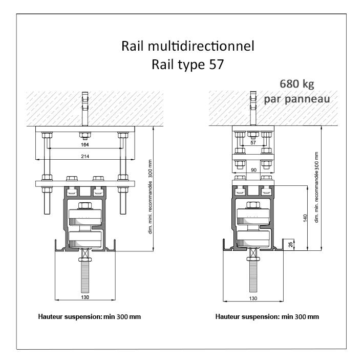 rail type 57 - mur mobile multidirectionnel
